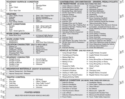Ny Insurance Codes >> To Read a Police Report you need the Overlay Sheet