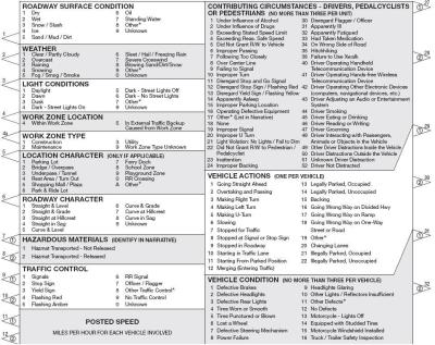 Overlay Sheet